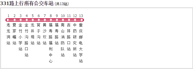 手机电路仿真软件中文