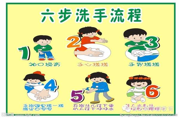 在很多幼儿园,小朋友们都会唱这首朗朗上口的洗手歌。洗手,洗干净,勤洗手,这对于幼儿尤其重要。光靠父母督促、代劳是不够的。根本问题是要孩子自己养成吸收的习惯的意识。告诉孩子:怎样洗手,何时洗手?正确的洗手方法是个人良好卫生习惯的内容之一,能有效地防止肠道疾病的传播。在与患者接触后、触摸眼、口、鼻前、打喷嚏或漱口后,如厕后,戴口罩前及摘口罩后,接触公共设施如扶手、门柄、电梯按钮、公共电话后,从外面回家后等均应及时洗手。