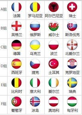 欧洲杯24强完整球员名单