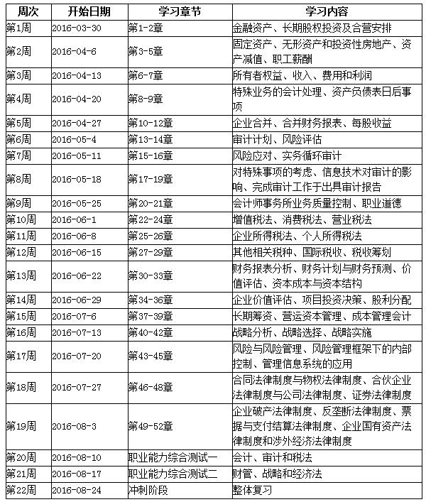 2016注考试阶段复习详细学习计划表及综合溧阳实验初中2015元旦图片