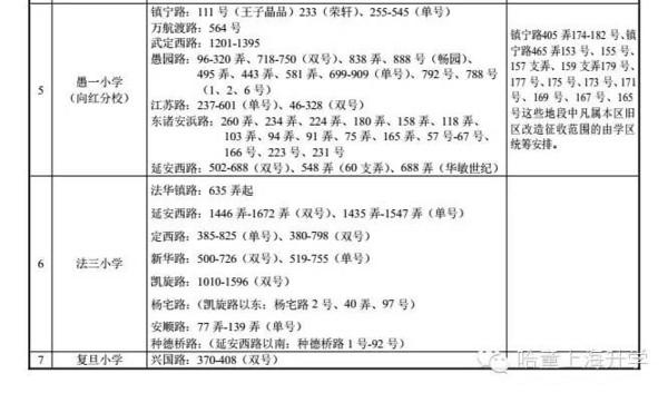 上海长宁新世纪小学_【长宁】包玉刚、新世纪小学招生简章已经出炉