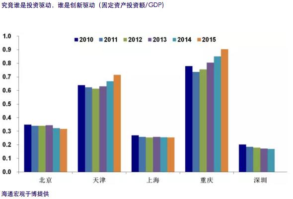 中国gdp从古至今增长视频_中国经济转型为世界带来机遇