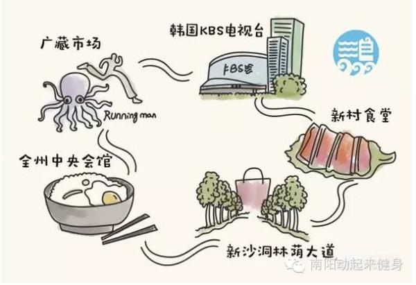 韩国南山塔手绘