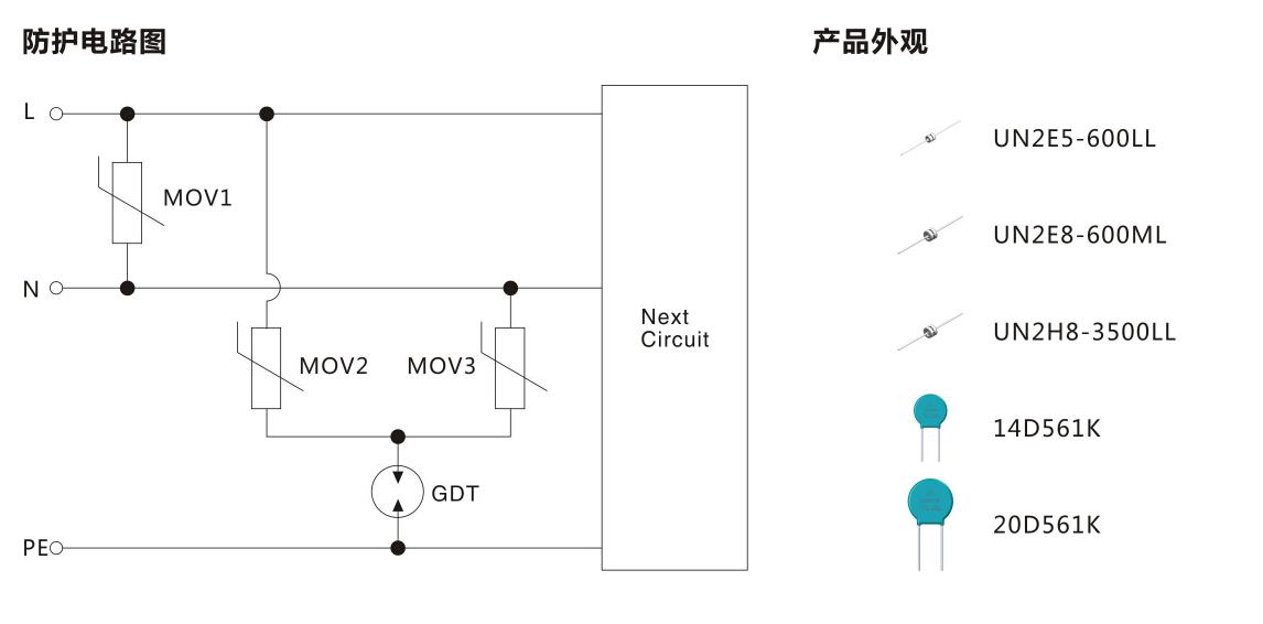dc12v/-dc48v基站/ac24v/ac220v电源防护方案合集
