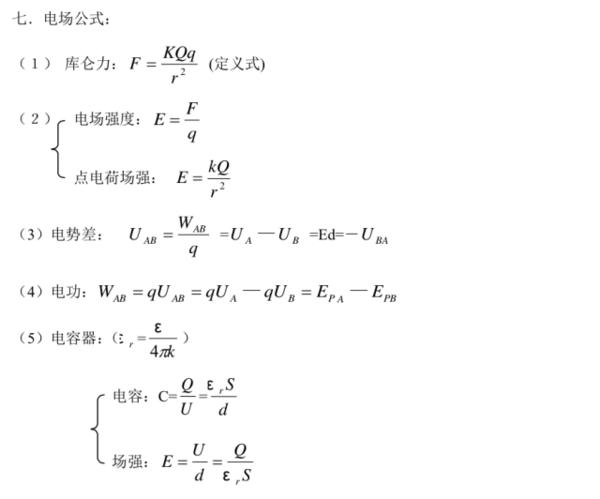 【高中物理】2016高考物理公式总结!赶紧收藏吧!