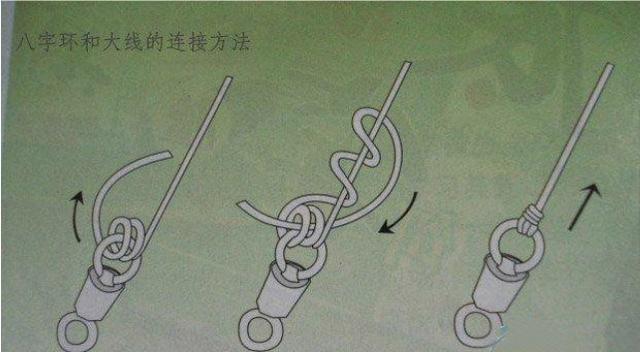 现在把我保存的几张绑鱼钩,八字环,鱼竿的图分享给大家,希望们喜欢!