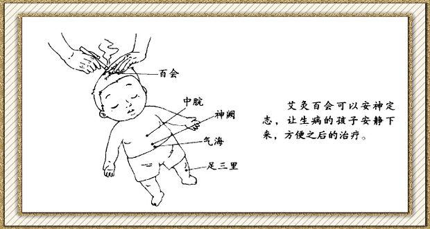 日本露穴大但人体艺术_即肚脐,又名脐中,是人体任脉上的要穴.