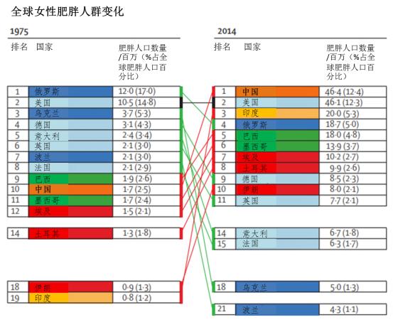 中国水资源占世界_日本人口占世界多少
