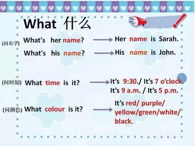 12张图教你轻松搞定小学英语疑问句!