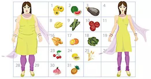 7种减肥效果最好的方法,不信你瘦不下来!