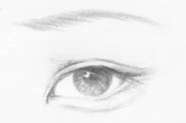 杏眼,狐狸眼