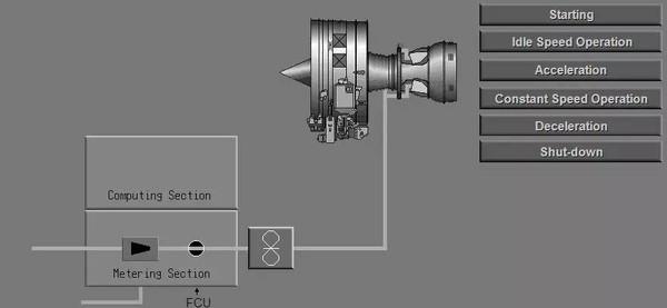 计轴磁头的供电原理_望远镜原理