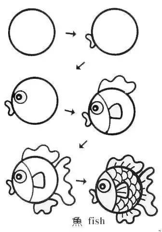 一个圆,秒变79种简笔画