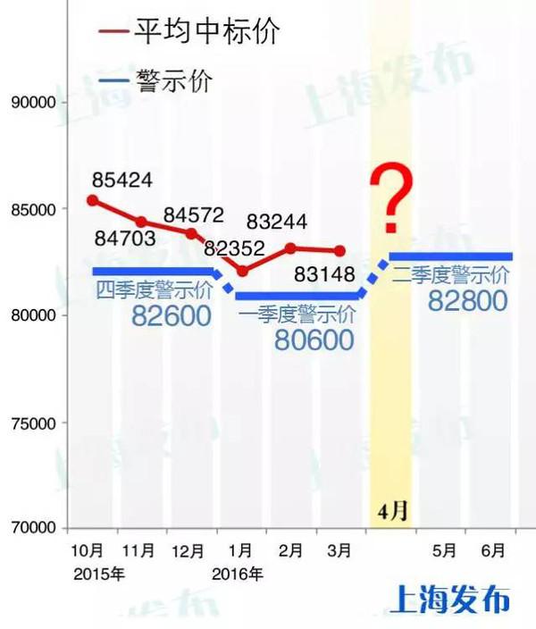 上海最近好多事 外牌车高架限行延长2小时 不加税商品被弃机场是假...