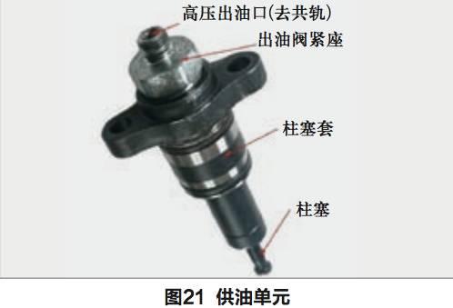 进,出油阀总成安装在柱塞套与出油阀紧座之间的空腔内,每组供油单元用图片