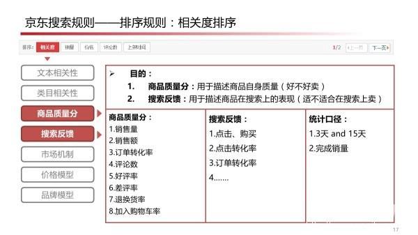 三级分类企业网站源码(企业flash网站源码) (https://www.oilcn.net.cn/) 网站运营 第1张
