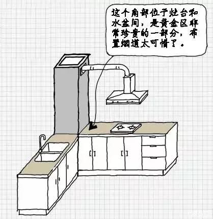 请千万不要购买双开门的大冰箱!