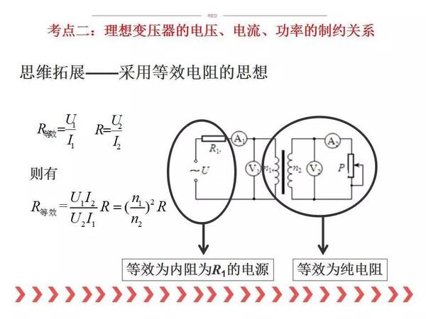 探究感应电流的产生条件