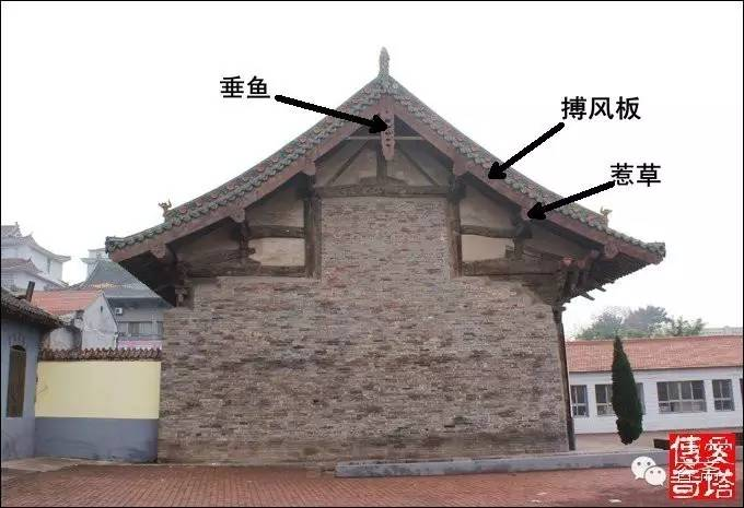 中国古建 - 认识木结构