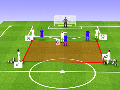 一刻足球3D训练教案第二十三期--射门训练7 -