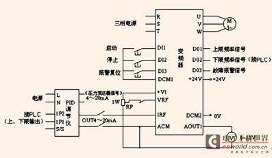 pid调节器和变频器接线图