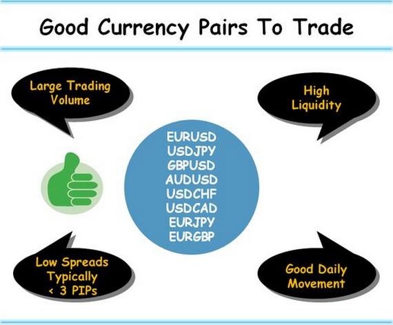 网上外汇交易平台-而不去考虑其他的因素