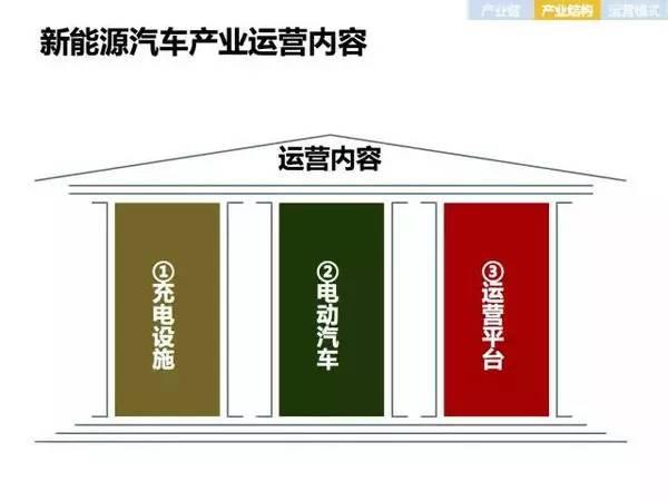 http://mt.sohu.com/20160414/n444171209.shtml mt.sohu.com true 盖世汽车新能源 http://mt.sohu.com/20160414/n444171209.shtml report 13322 中国国民经济的飞速发展,促进居民汽车保有量的增长。据国家统计局数据,2005-2014年年均增长高达15.61%。然而汽车数量的增长带来了石油能源减少、环境污染