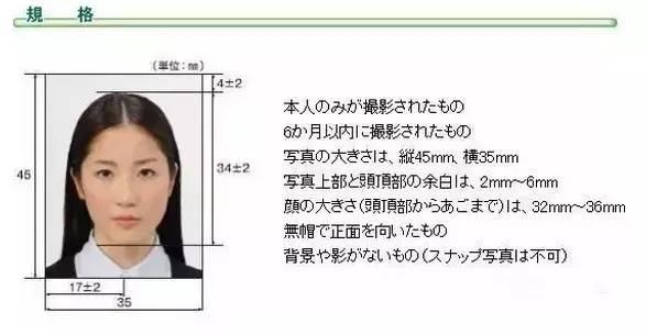 2016年世界各国对签证照片尺寸的要求!