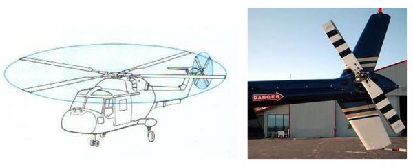 多旋翼无人机的结构和原理图片