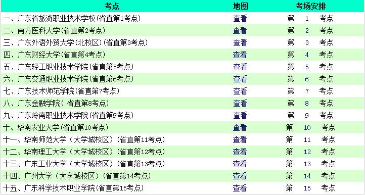2016广东公务员省直考场分布和交通路线