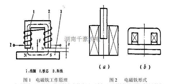 机械手电磁吸盘的v电磁乱码(原理电磁)迷你cad吸盘字体图片