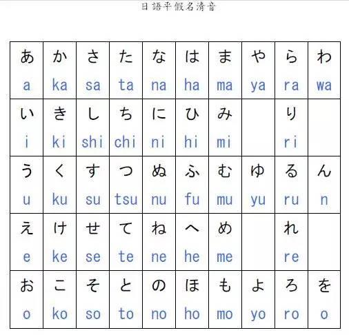 日语平片假名_求日文片假名的手写体