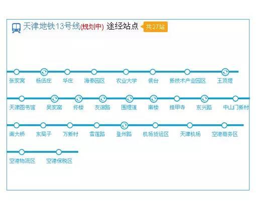 天津地铁Z1线(建设状态)-最新天津地铁站点名单,经过你家吗图片