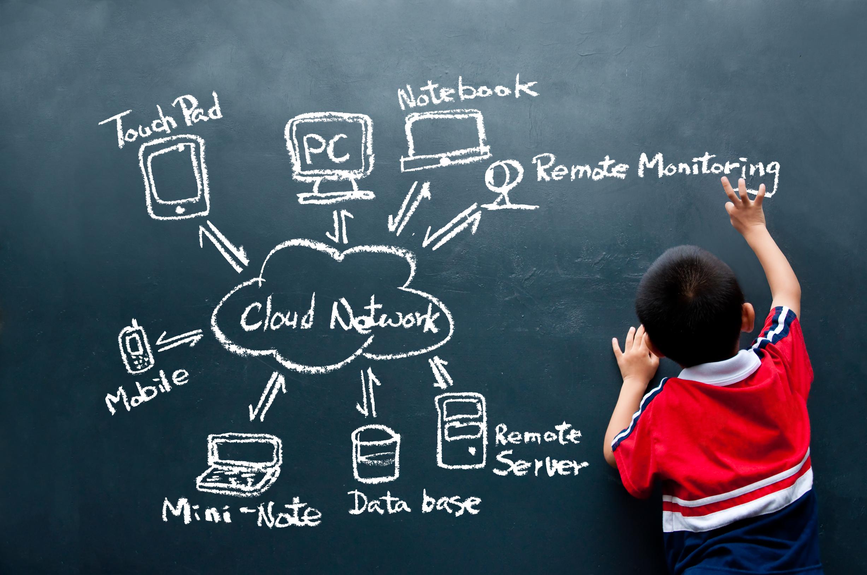 """互联网 教育 如何"""" """"出教育别样的发展图片"""