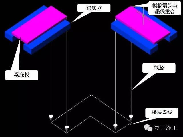 高清图丨8步学会模板安装施工工艺