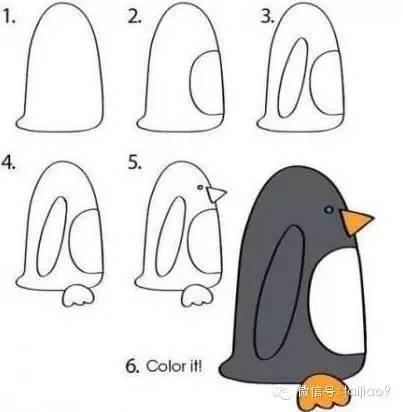 简笔画侧面企鹅