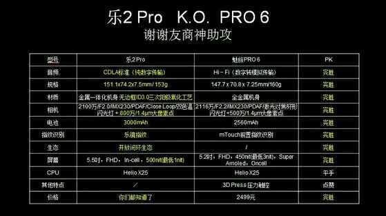 机2Pro参数乐2Pro参数配置怎么样乐视2Pro配