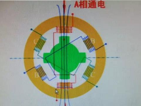 步进电机结构和原理介绍