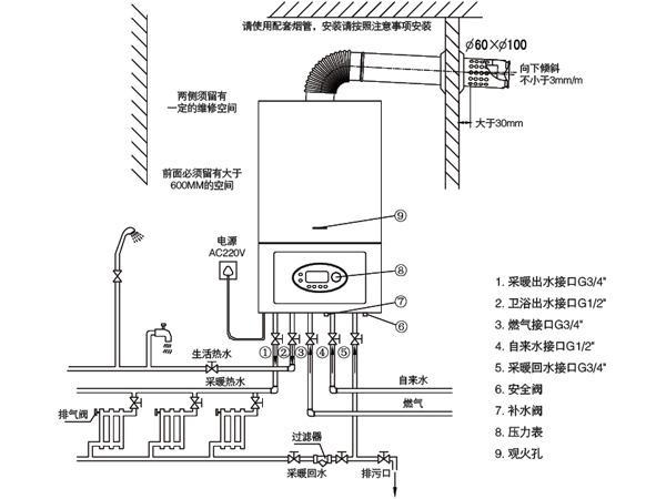 以不同的图片(关闭或装修形式燃烧室燃烧室)使用相同的锅炉.80平方烟道打开阁楼图片