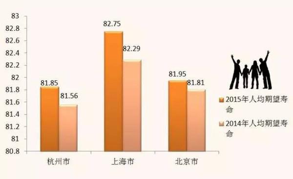 四川人口有多少_中国人口到底多少