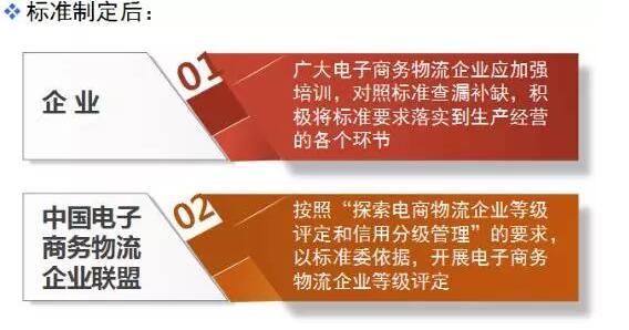 首个电商行业标准:电商物流服务规范9月起实施
