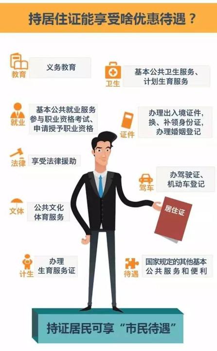 在上海办居住证有多重要?最全福利盘点!