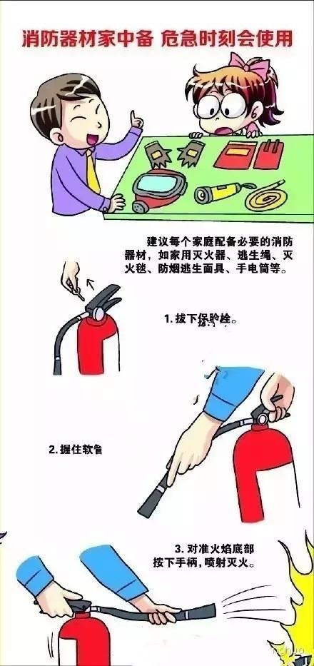 图解丨消防漫画家庭防火小常识图片