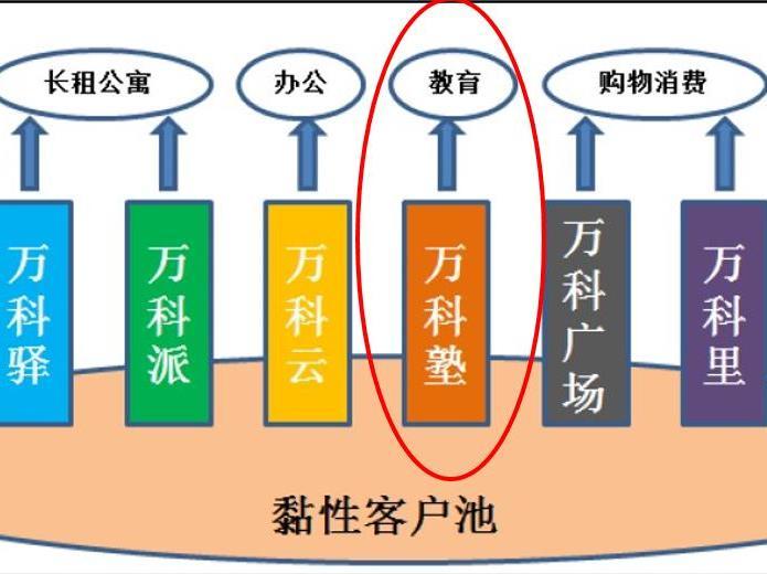 书院建筑矢量图