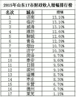 gdp指数怎么计算_知道以1952年为基准的GDP指数,怎样换算成以 1978为基准的GDP指数 急求(3)