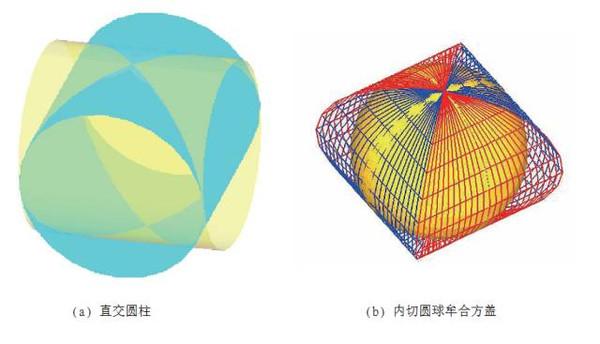 阿基米德圆柱容球图-菲尔兹奖 数学奖章上的数学故事 连载一图片