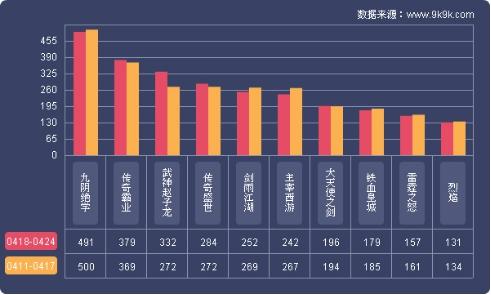 武神赵子龙 收视夺冠 同名页游强势发力图片
