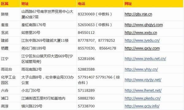 南京初中学区v初中办法出去:购小学房入学要求玩公布初中生什么图片