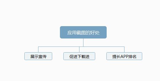 龙榜ASO优化师ASO应用截图有讲究,宣传展示促下载 第2张