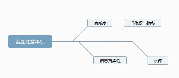 龙榜ASO优化师ASO应用截图有讲究,宣传展示促下载 第3张